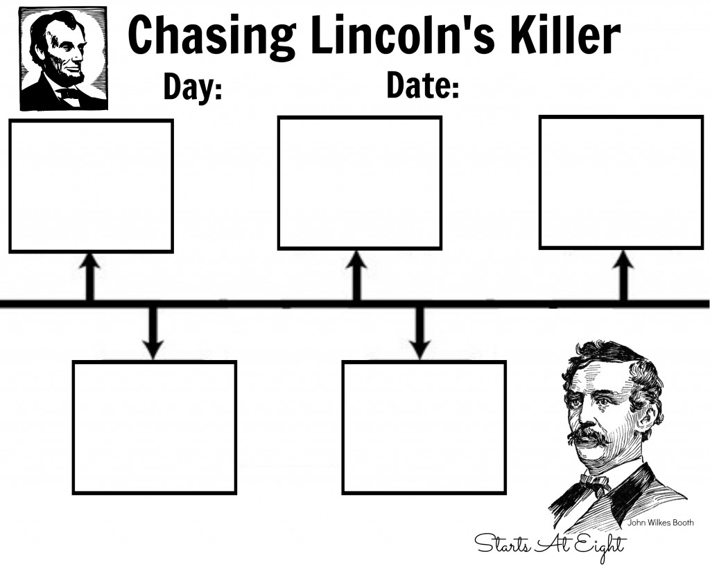Chasing Lincoln's Killer Timeline Printable