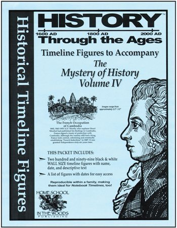 The Mystery of History Volume IV Historical Timeline Figures